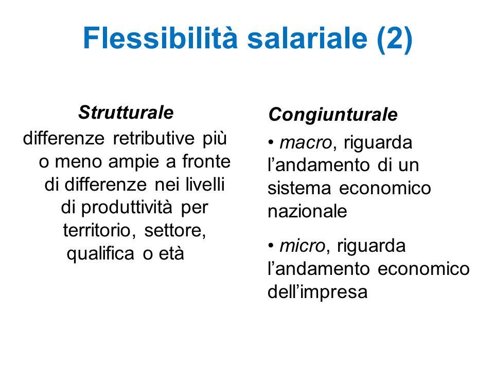 Flessibilità salariale (2)