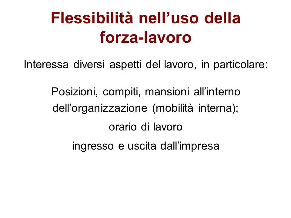 Flessibilità nell'uso della forza-lavoro