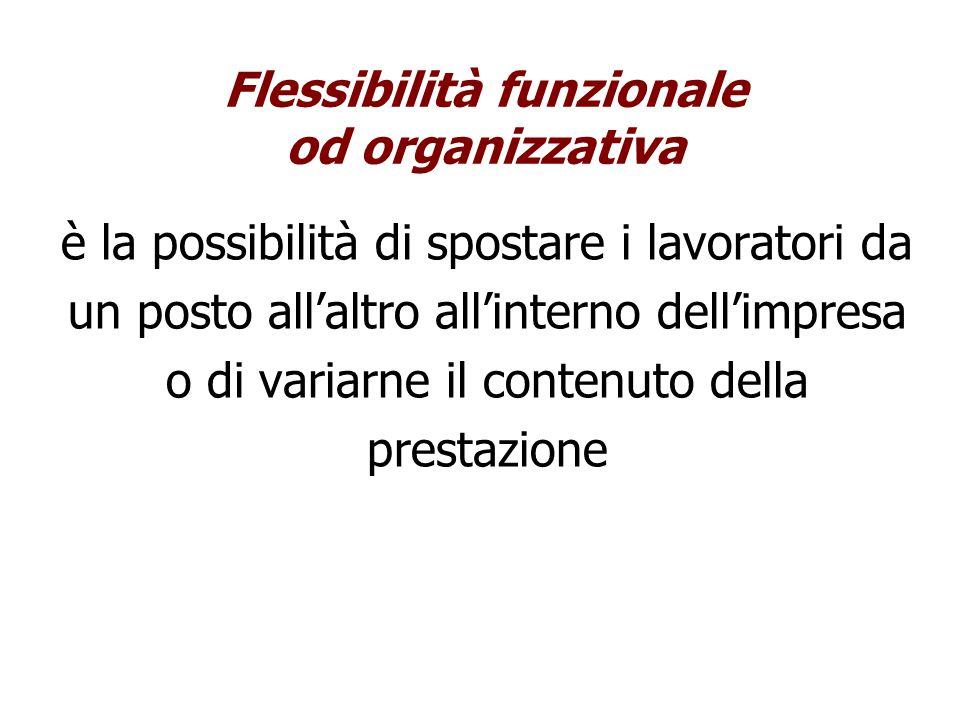 Flessibilità funzionale od organizzativa