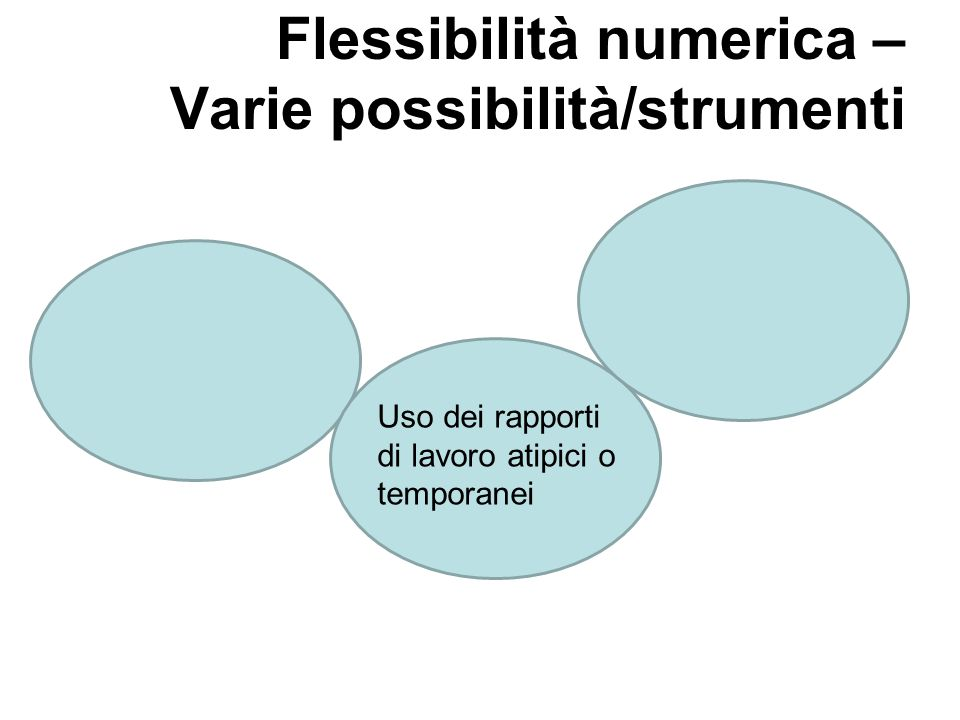 Flessibilità numerica – Varie possibilità/strumenti