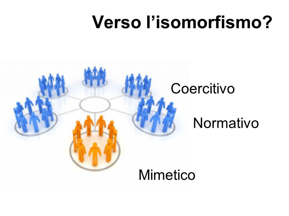 Verso l'isomorfismo Coercitivo Normativo Mimetico