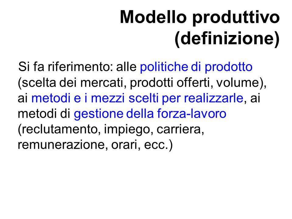 Modello produttivo (definizione)