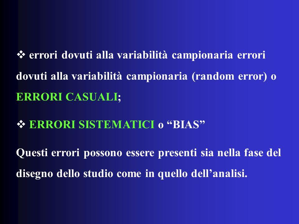 errori dovuti alla variabilità campionaria errori dovuti alla variabilità campionaria (random error) o ERRORI CASUALI;