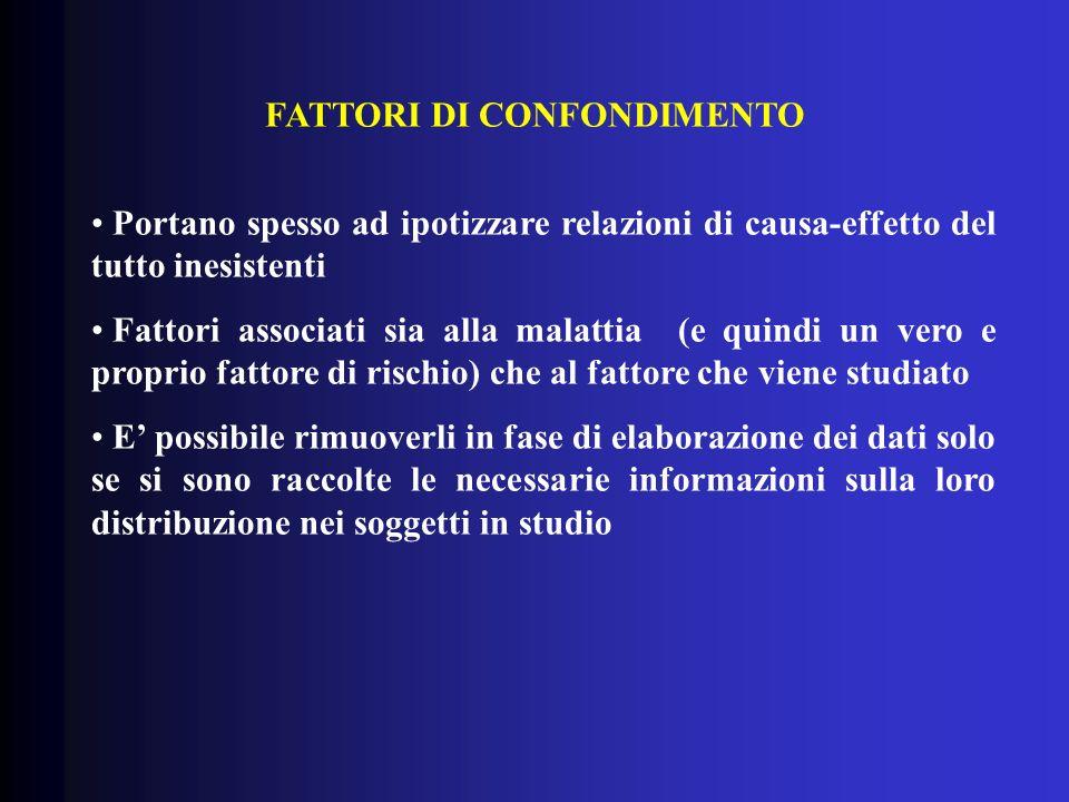 FATTORI DI CONFONDIMENTO