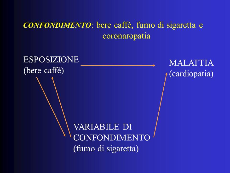 CONFONDIMENTO: bere caffè, fumo di sigaretta e coronaropatia