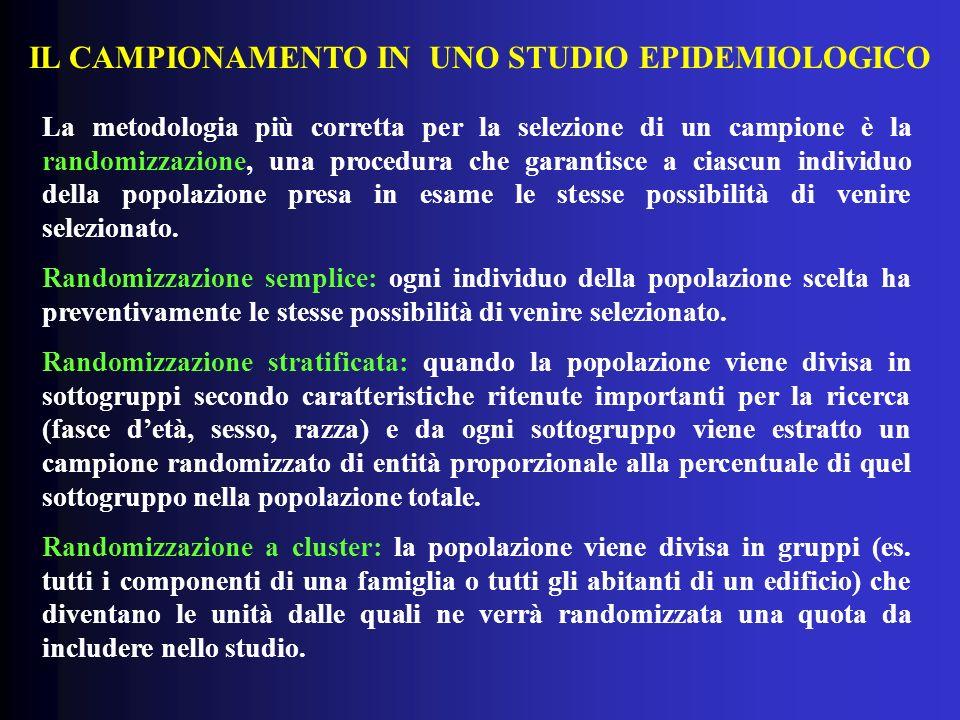 IL CAMPIONAMENTO IN UNO STUDIO EPIDEMIOLOGICO