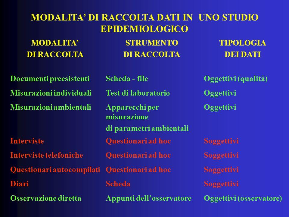 MODALITA' DI RACCOLTA DATI IN UNO STUDIO EPIDEMIOLOGICO