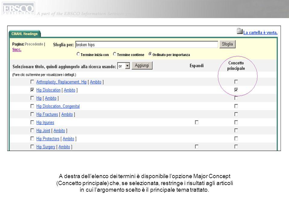 A destra dell'elenco dei termini è disponibile l'opzione Major Concept (Concetto principale) che, se selezionata, restringe i risultati agli articoli in cui l'argomento scelto è il principale tema trattato.