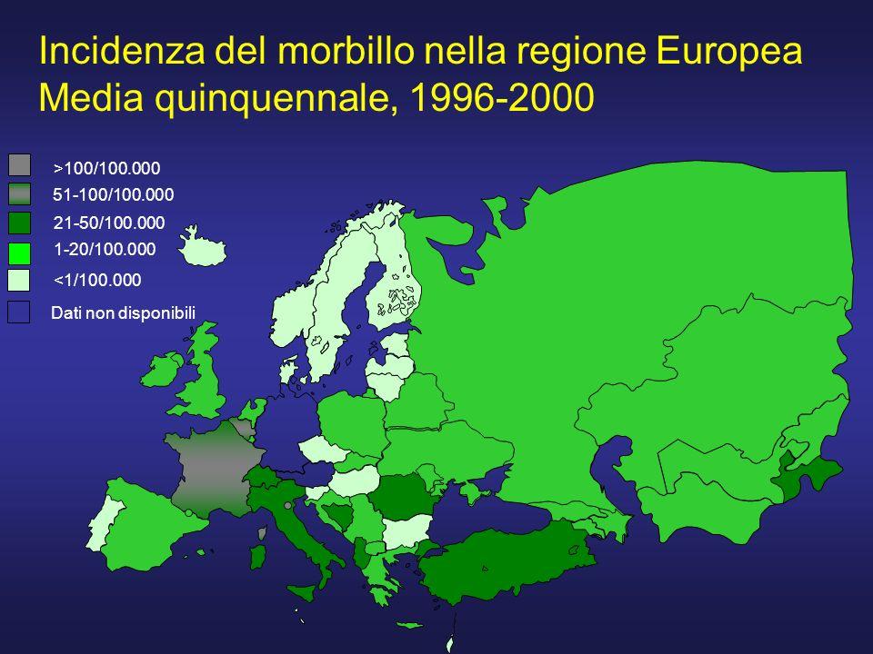 Incidenza del morbillo nella regione Europea