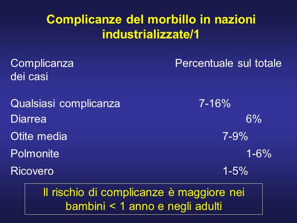 Complicanze del morbillo in nazioni industrializzate/1