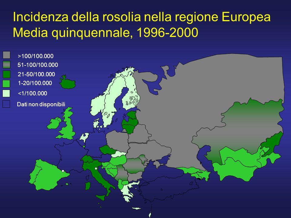 Incidenza della rosolia nella regione Europea