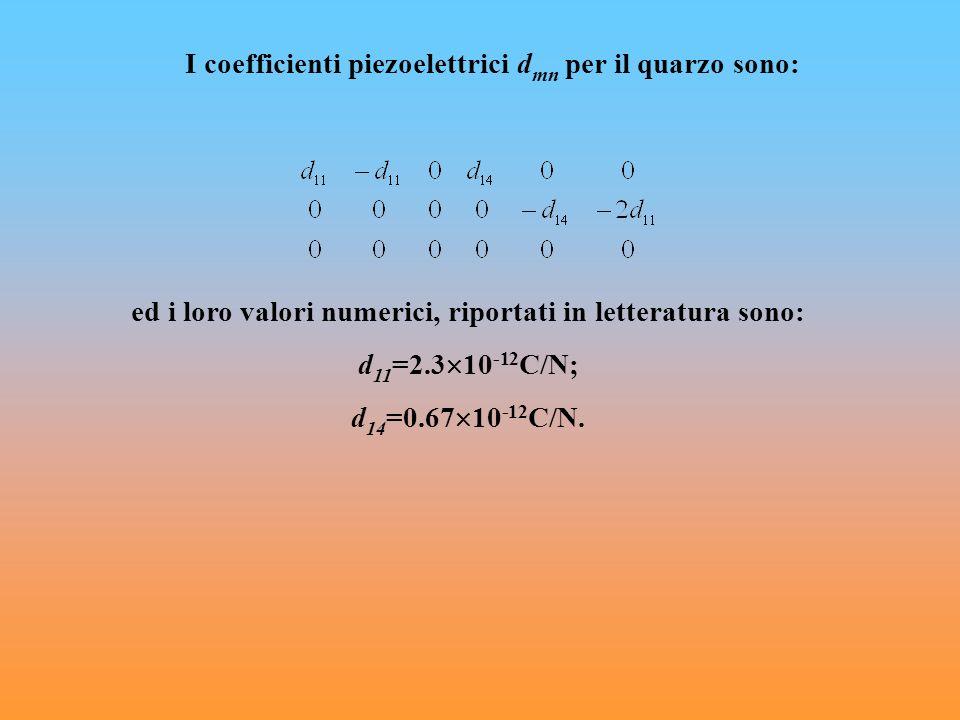 I coefficienti piezoelettrici dmn per il quarzo sono: