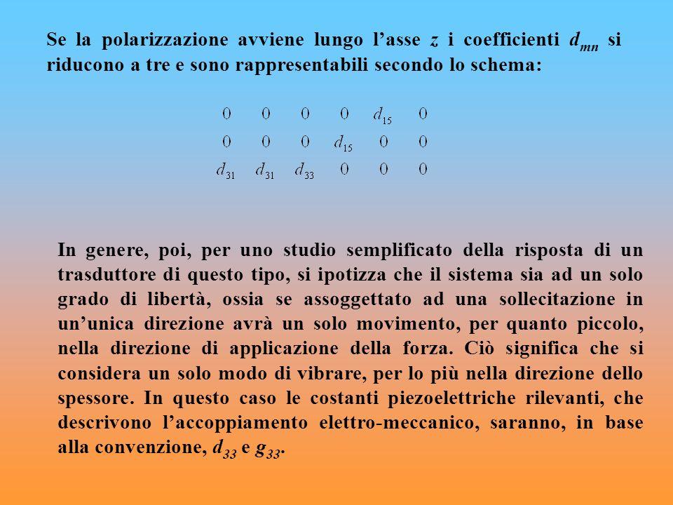 Se la polarizzazione avviene lungo l'asse z i coefficienti dmn si riducono a tre e sono rappresentabili secondo lo schema: