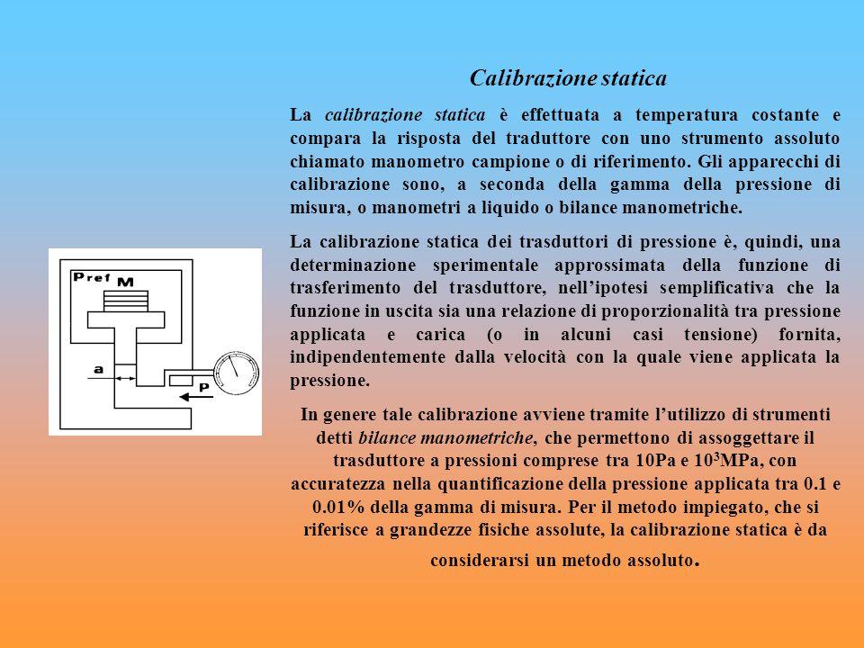 Calibrazione statica