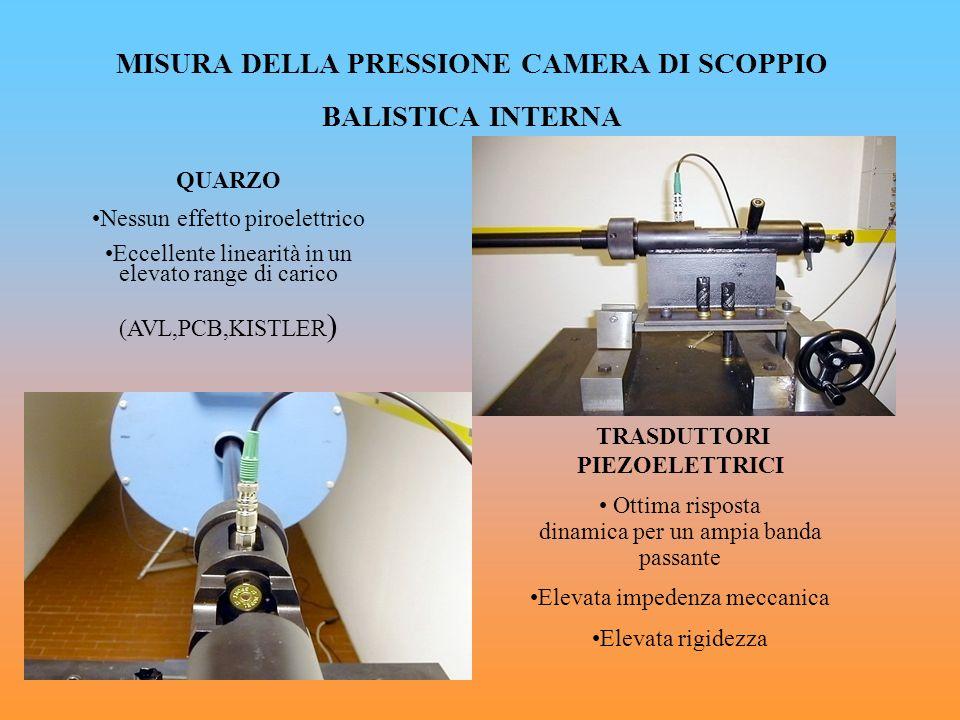MISURA DELLA PRESSIONE CAMERA DI SCOPPIO
