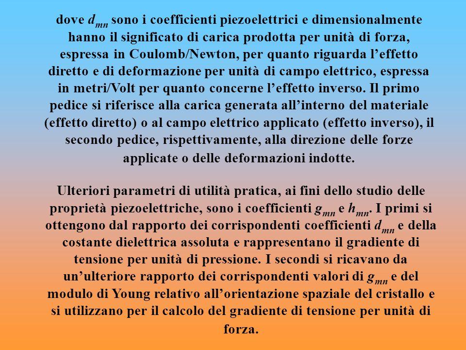 dove dmn sono i coefficienti piezoelettrici e dimensionalmente hanno il significato di carica prodotta per unità di forza, espressa in Coulomb/Newton, per quanto riguarda l'effetto diretto e di deformazione per unità di campo elettrico, espressa in metri/Volt per quanto concerne l'effetto inverso. Il primo pedice si riferisce alla carica generata all'interno del materiale (effetto diretto) o al campo elettrico applicato (effetto inverso), il secondo pedice, rispettivamente, alla direzione delle forze applicate o delle deformazioni indotte.