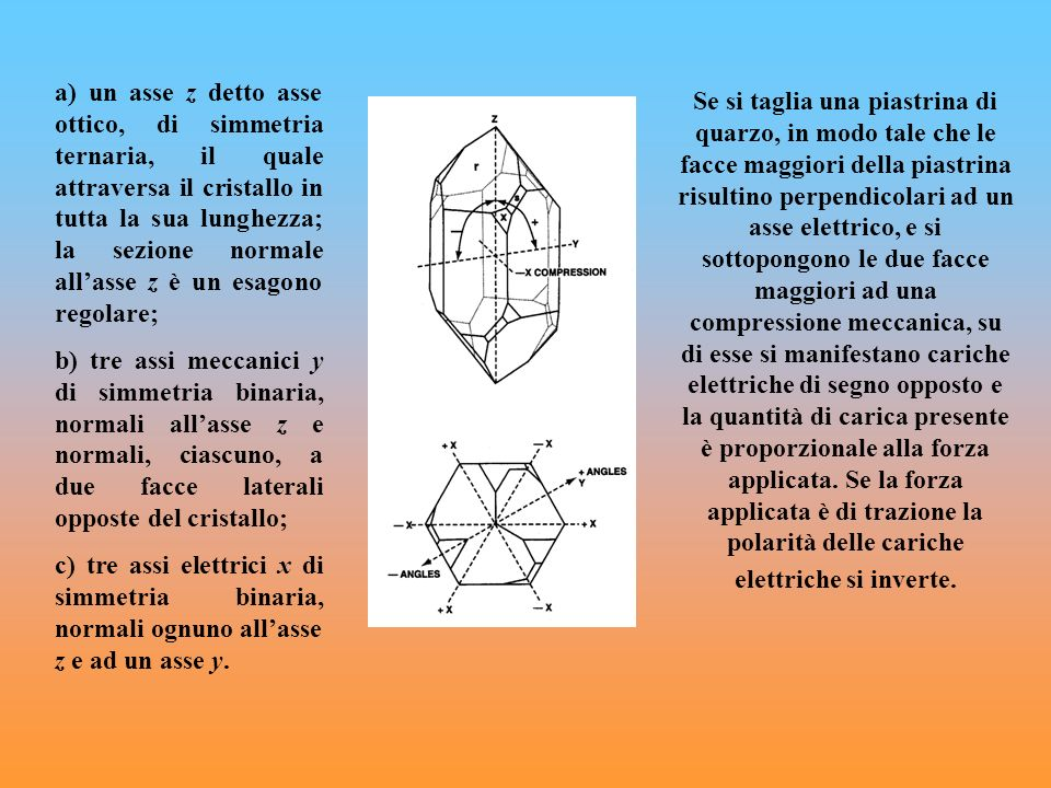 a) un asse z detto asse ottico, di simmetria ternaria, il quale attraversa il cristallo in tutta la sua lunghezza; la sezione normale all'asse z è un esagono regolare;