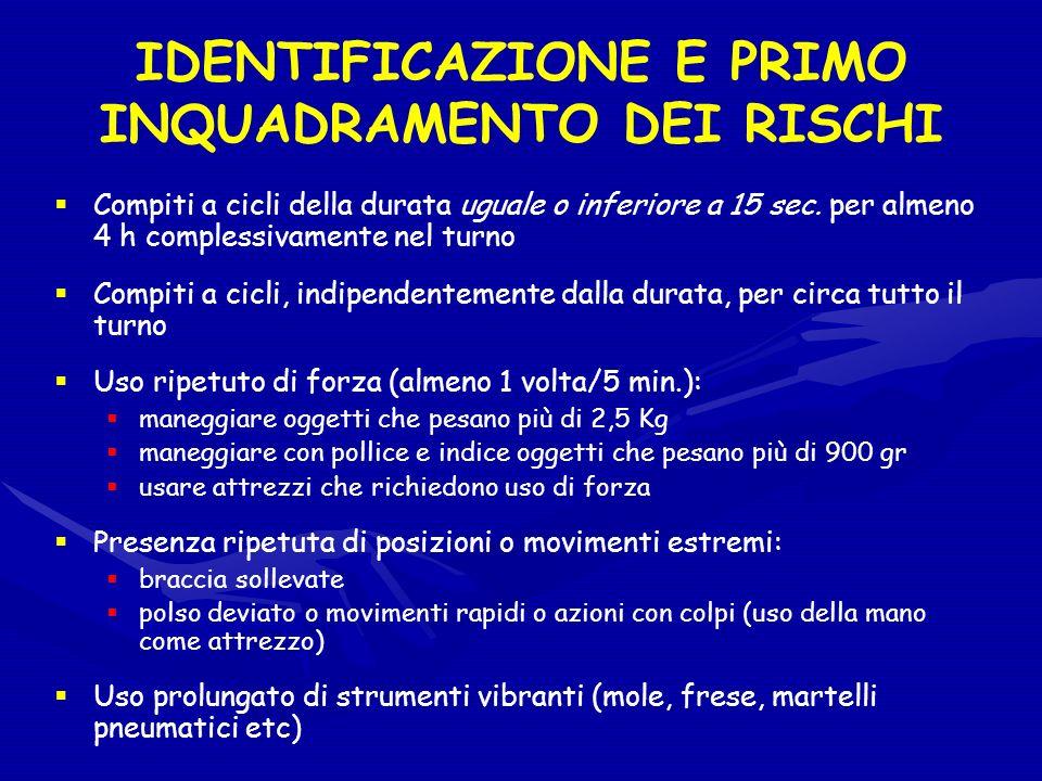 IDENTIFICAZIONE E PRIMO INQUADRAMENTO DEI RISCHI