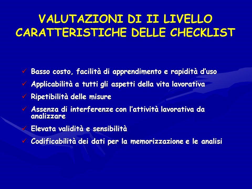VALUTAZIONI DI II LIVELLO CARATTERISTICHE DELLE CHECKLIST