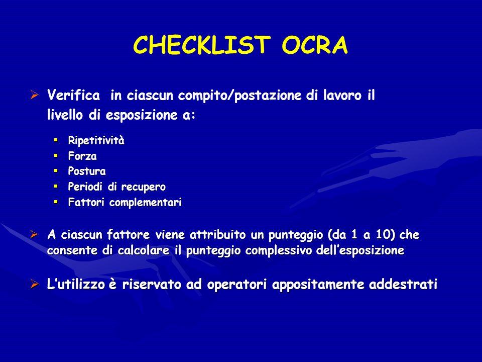 CHECKLIST OCRA Verifica in ciascun compito/postazione di lavoro il