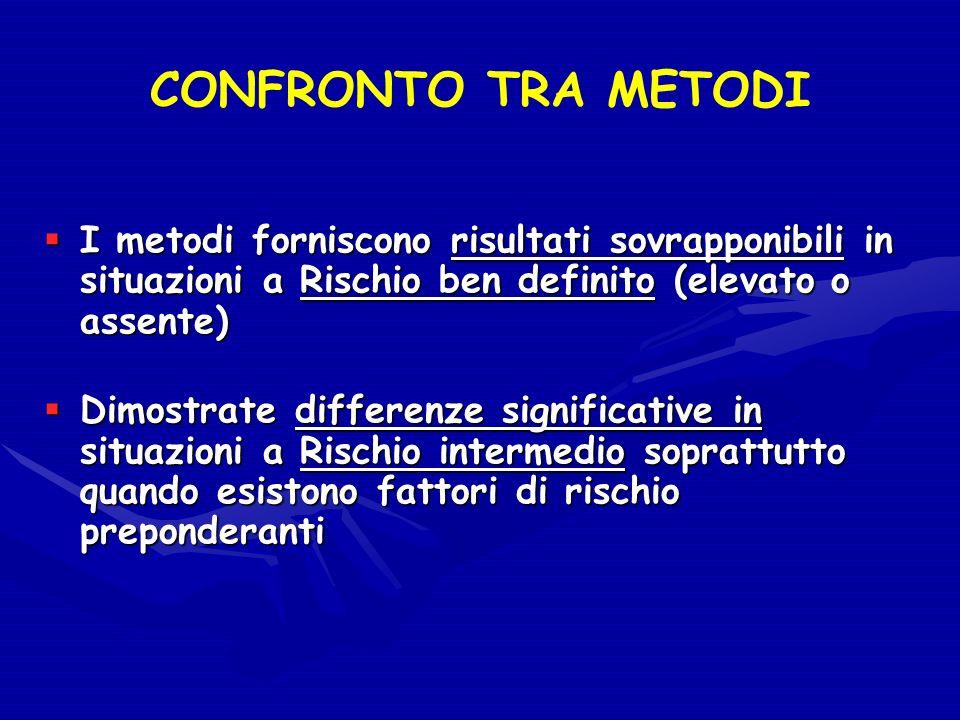 CONFRONTO TRA METODI I metodi forniscono risultati sovrapponibili in situazioni a Rischio ben definito (elevato o assente)