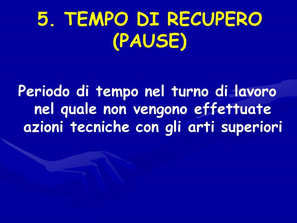 5. TEMPO DI RECUPERO (PAUSE)