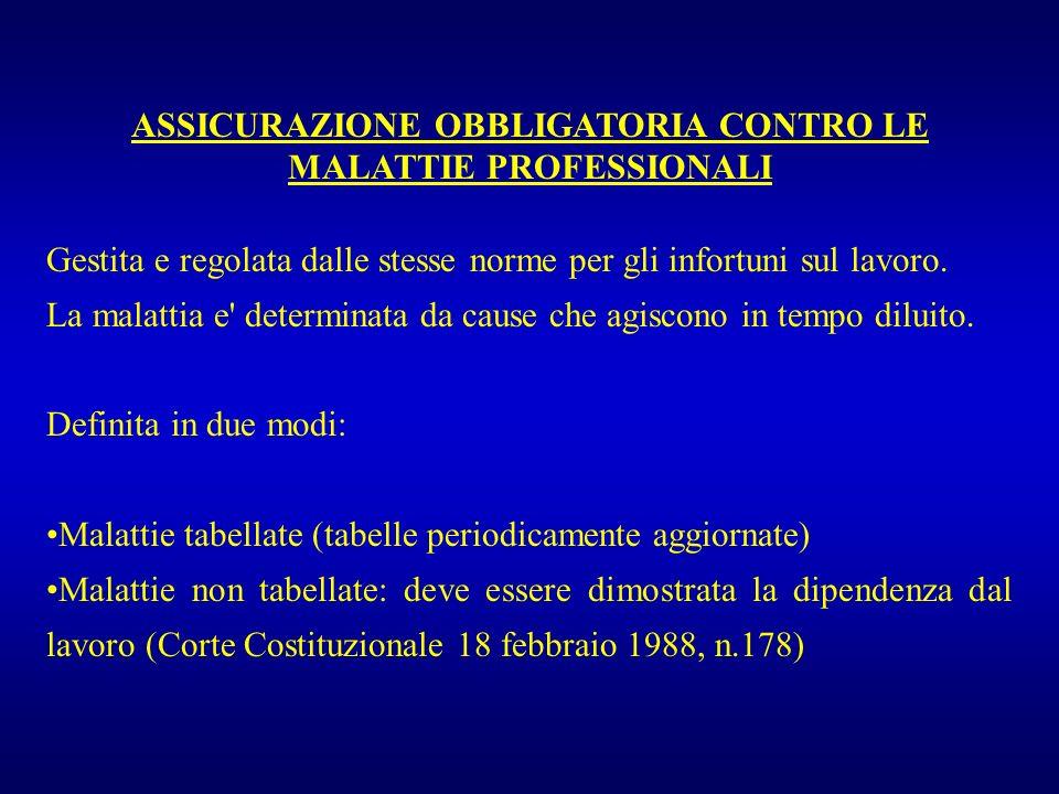 ASSICURAZIONE OBBLIGATORIA CONTRO LE MALATTIE PROFESSIONALI