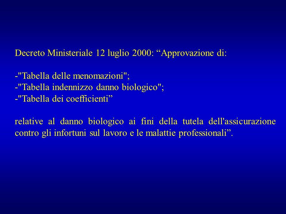 Decreto Ministeriale 12 luglio 2000: Approvazione di: