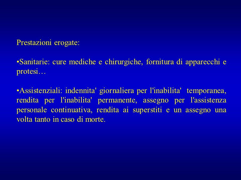 Prestazioni erogate: Sanitarie: cure mediche e chirurgiche, fornitura di apparecchi e protesi…