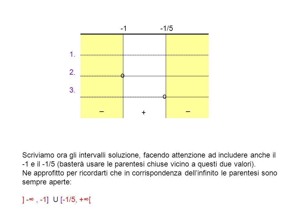 -1 -1/5. 1. 2. 3. o. o. _. _. + Scriviamo ora gli intervalli soluzione, facendo attenzione ad includere anche il.