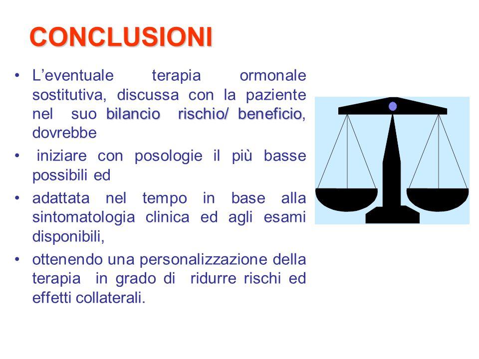 CONCLUSIONI L'eventuale terapia ormonale sostitutiva, discussa con la paziente nel suo bilancio rischio/ beneficio, dovrebbe.