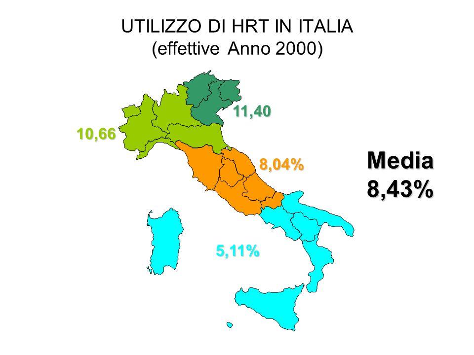 UTILIZZO DI HRT IN ITALIA (effettive Anno 2000)