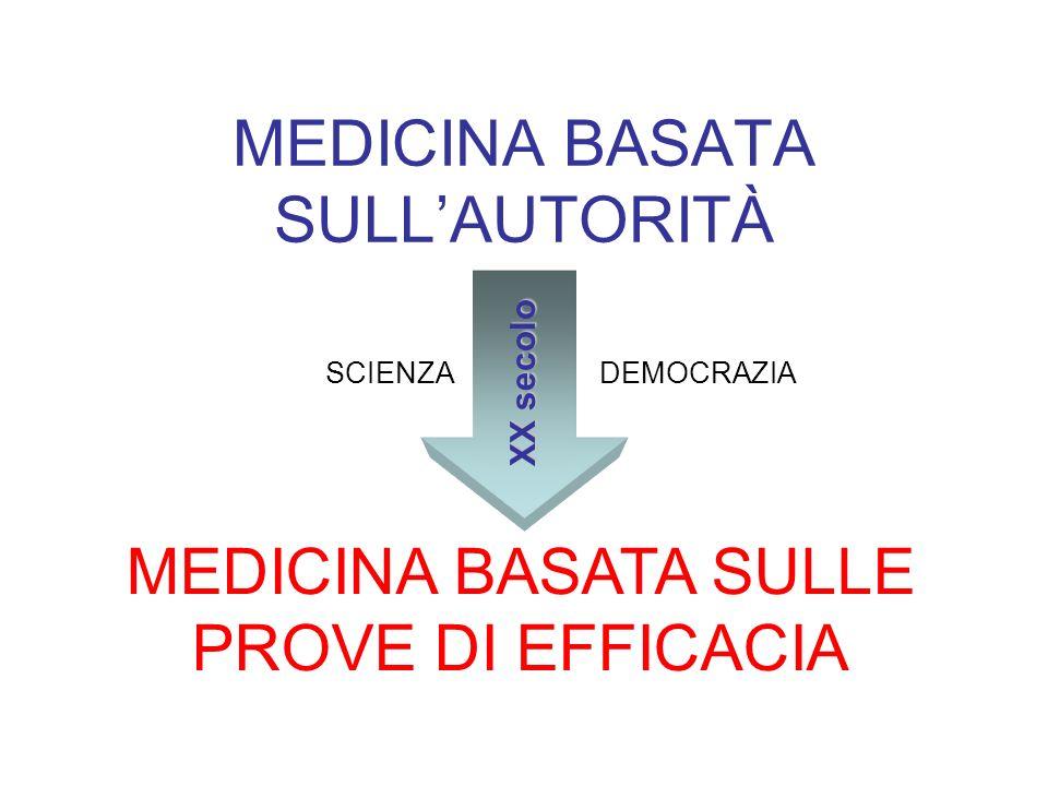 MEDICINA BASATA SULL'AUTORITÀ