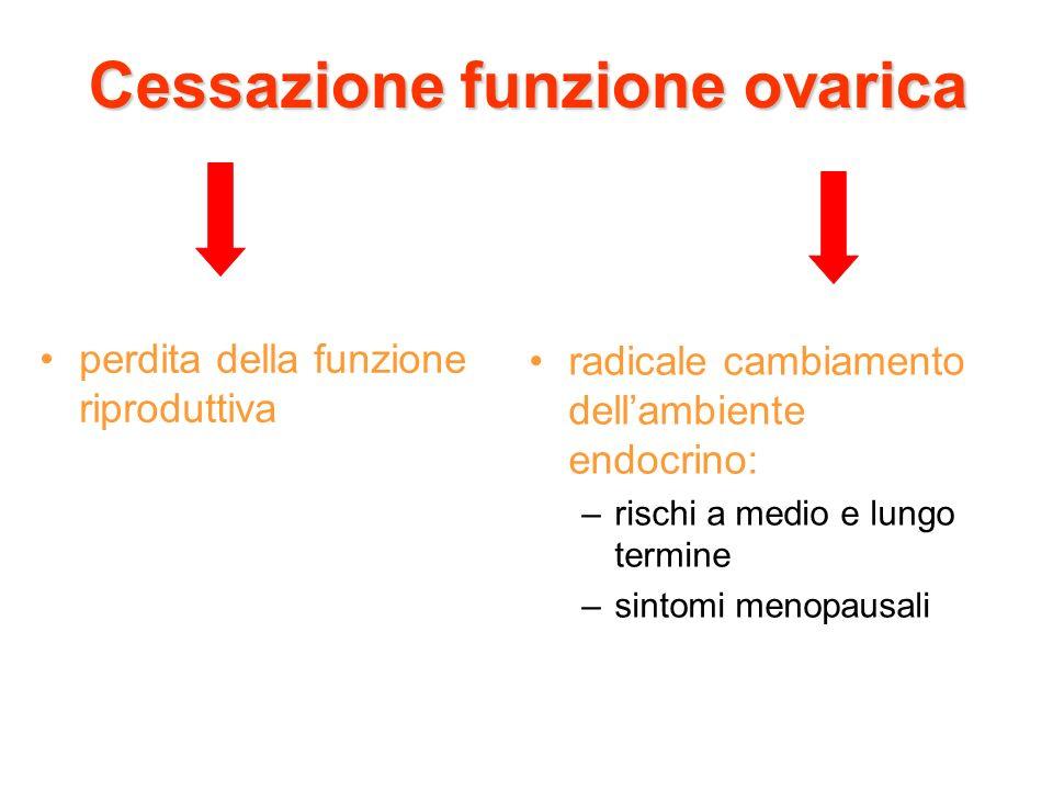 Cessazione funzione ovarica