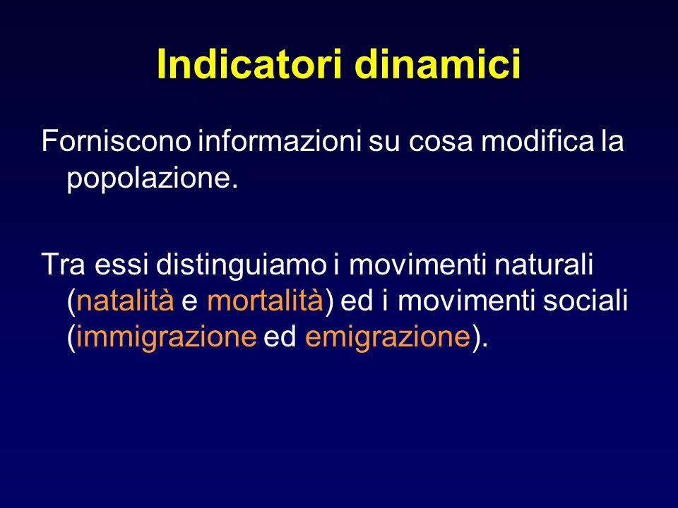 Indicatori dinamici Forniscono informazioni su cosa modifica la popolazione.