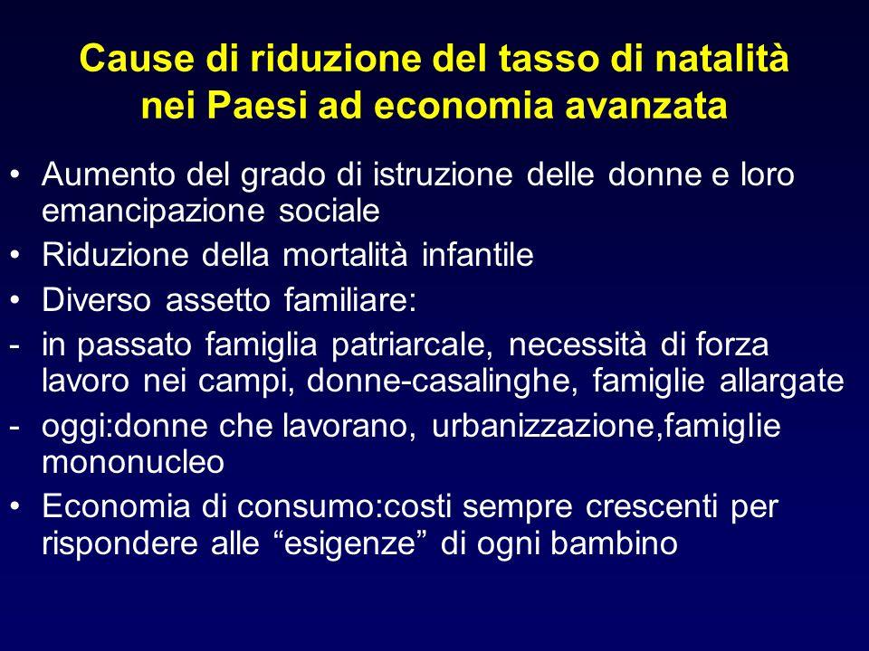 Cause di riduzione del tasso di natalità nei Paesi ad economia avanzata