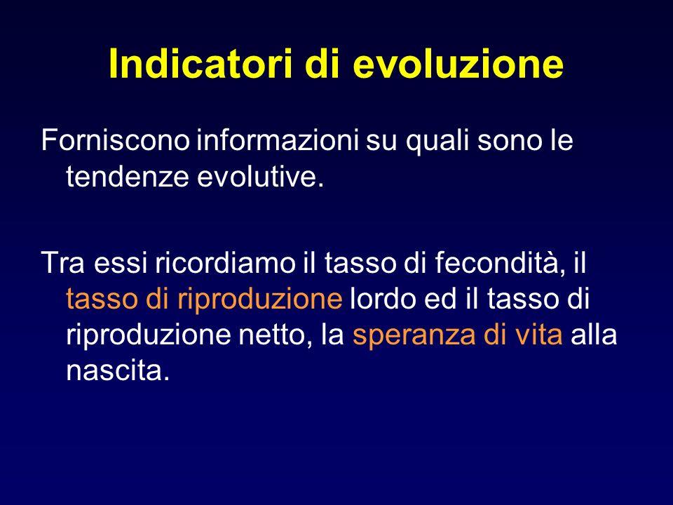 Indicatori di evoluzione