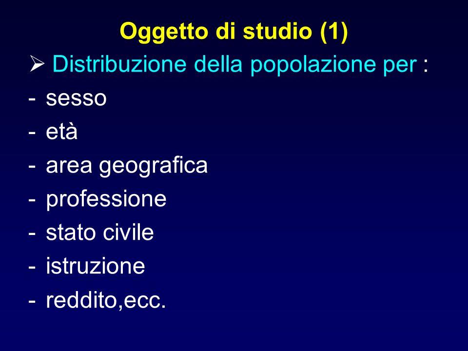 Oggetto di studio (1)Distribuzione della popolazione per : sesso. età. area geografica. professione.