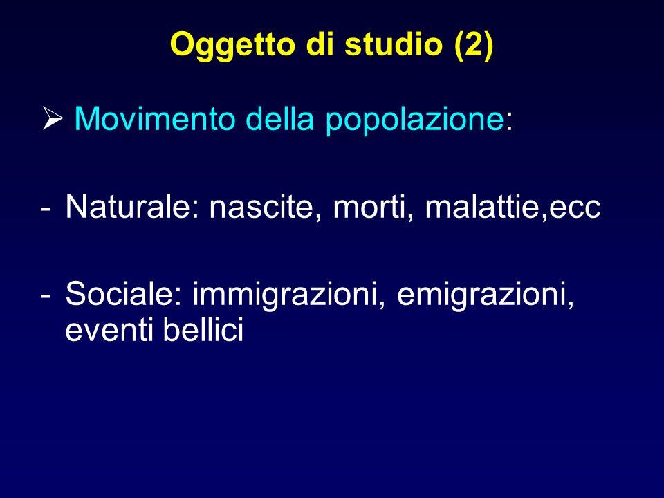 Oggetto di studio (2) Movimento della popolazione: Naturale: nascite, morti, malattie,ecc.