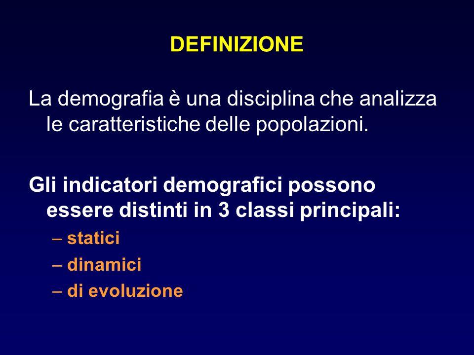 DEFINIZIONE La demografia è una disciplina che analizza le caratteristiche delle popolazioni.