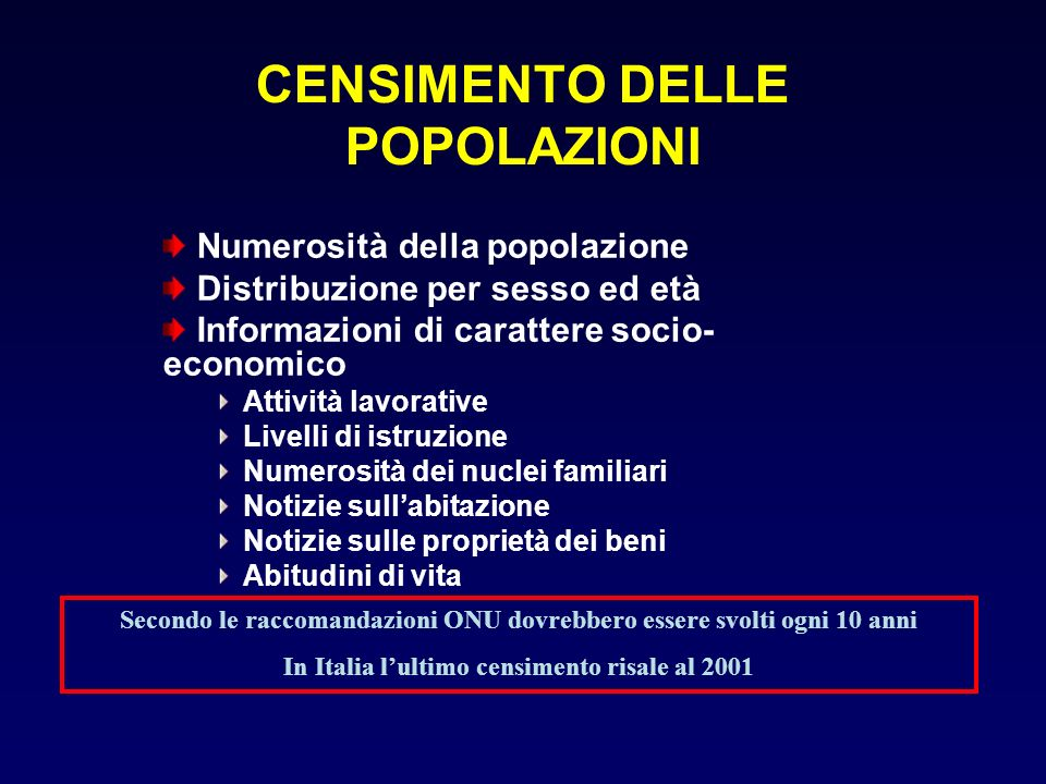 CENSIMENTO DELLE POPOLAZIONI