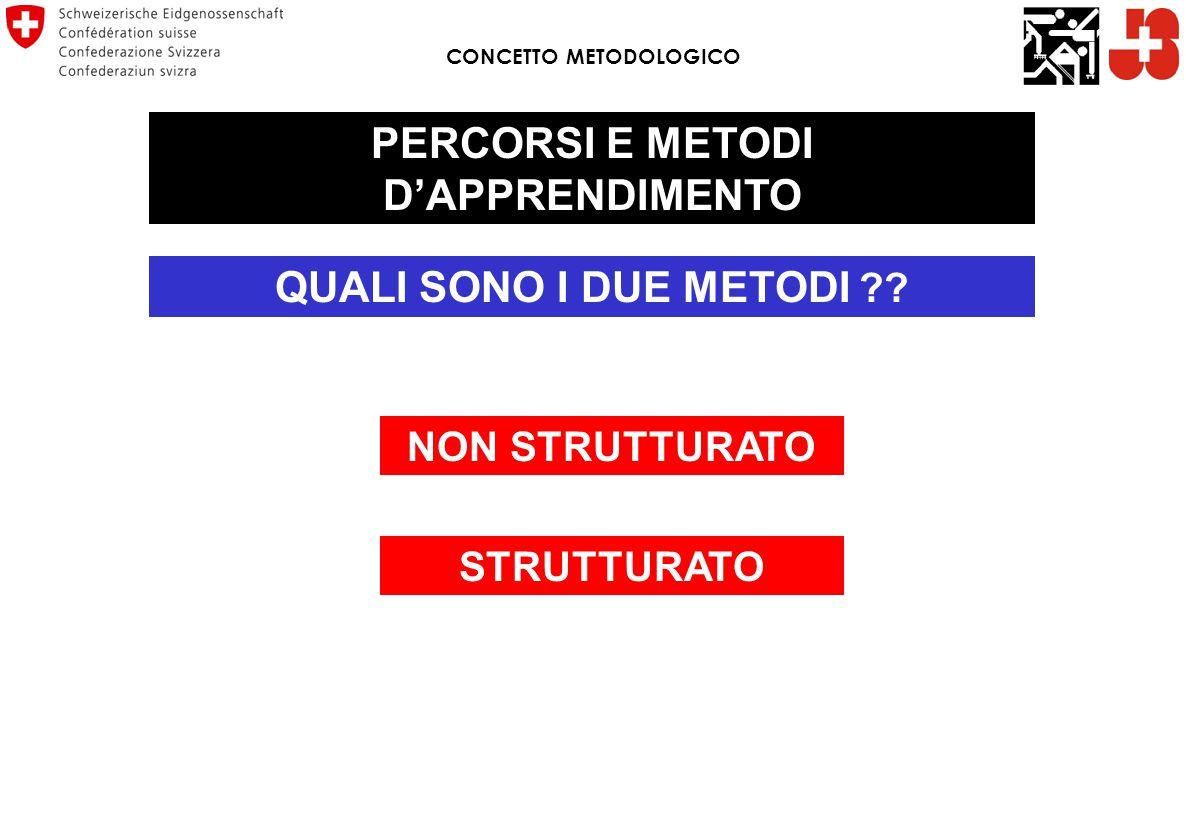 CONCETTO METODOLOGICO PERCORSI E METODI D'APPRENDIMENTO