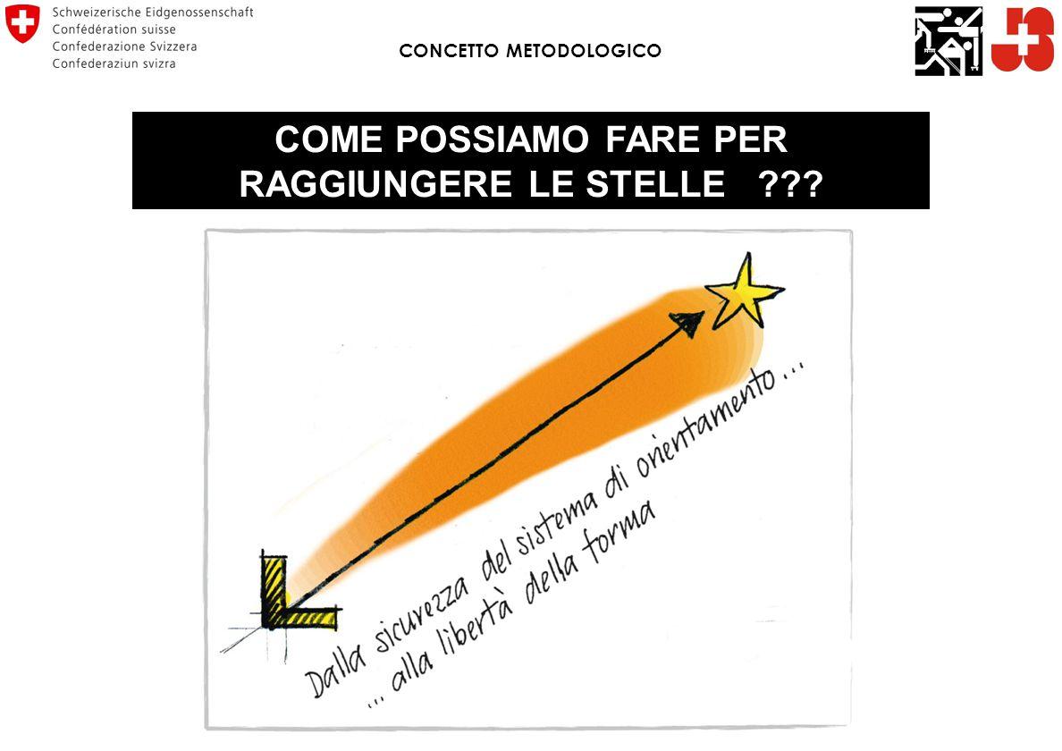 CONCETTO METODOLOGICO COME POSSIAMO FARE PER RAGGIUNGERE LE STELLE