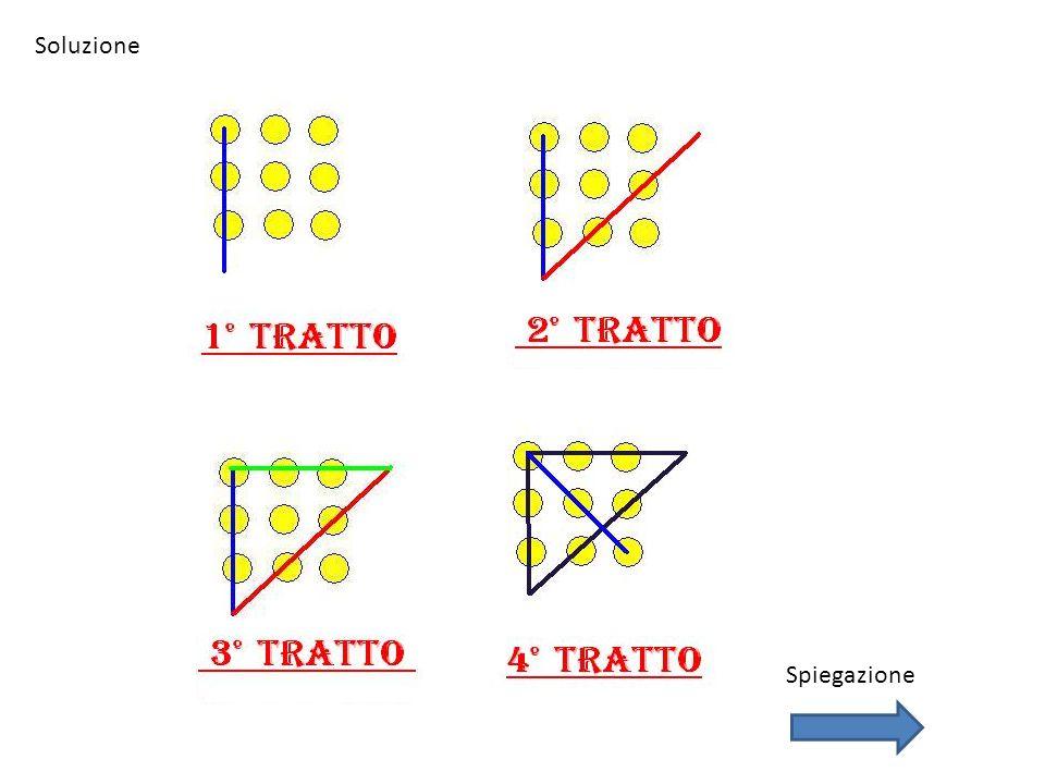Soluzione Spiegazione