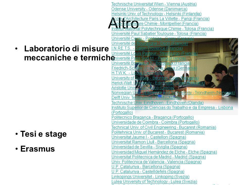 Altro Laboratorio di misure meccaniche e termiche Tesi e stage Erasmus