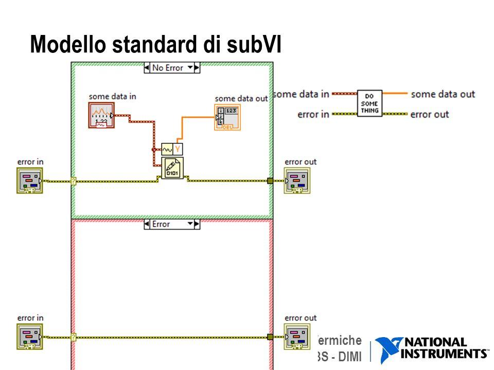 Modello standard di subVI