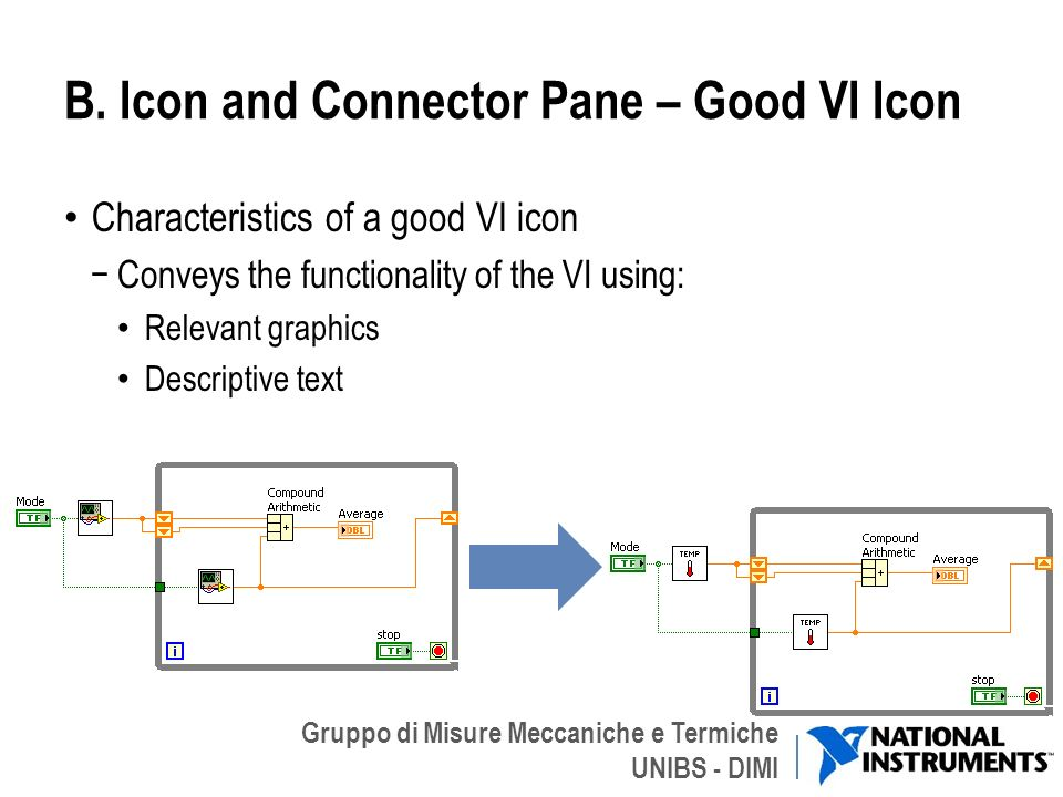 B. Icon and Connector Pane – Good VI Icon