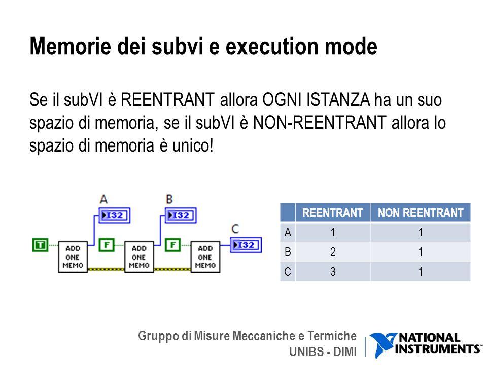 Memorie dei subvi e execution mode