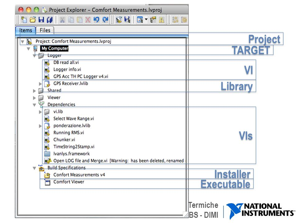 Project TARGET VI Library VIs Installer Executable