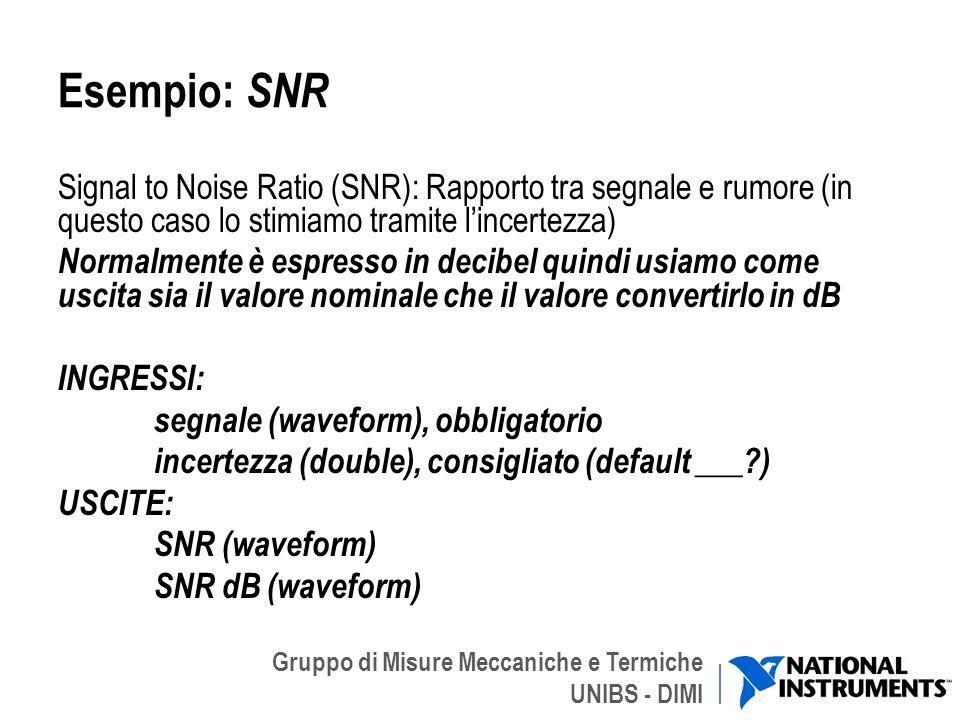 Esempio: SNR